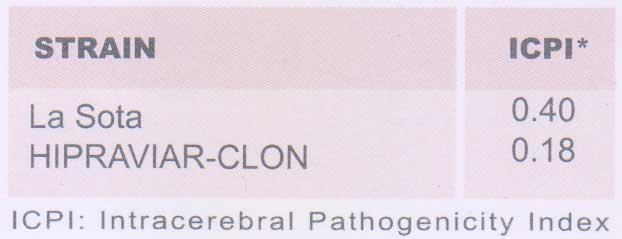 مزایای واکسن HIPRAVIAR-CLON