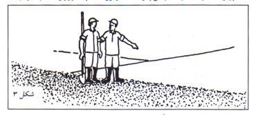 زمین مناسب برای پرورش ماهی