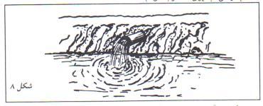 آب گیری استخر پرورش ماهی