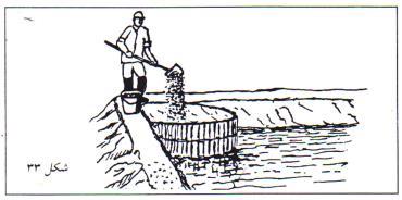 غنی ساختن آب استخر ماهی