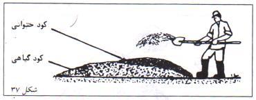 نحوه انبار کود حیوانی و کود گیاهی