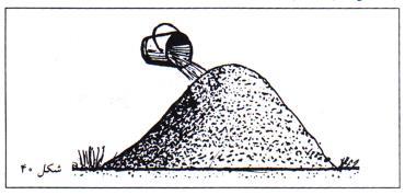 انبار کود از لایههای متعددی از گیاهان و ضایعات حیوانی