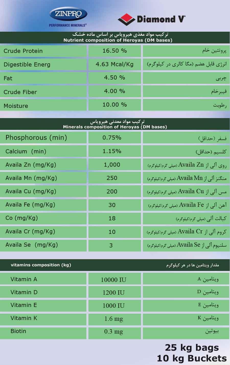 ترکیب مواد مغذی هیرویاس