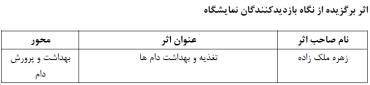 برگزیده بازدیدکنندگان جشنواره دامپزشکی تهران