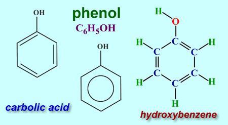 فنل و ترکیبات فنلی (C6H5OH)