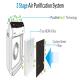 دستگاه پالایش میکروبی هوا (air purifier device)