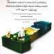 نمایشگاه بین المللی صنعت دام و طیور و صنایع وابسته - کیش